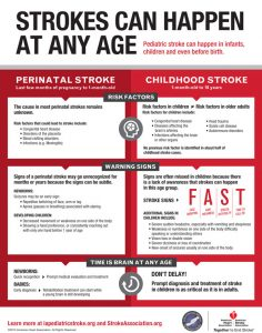 An checklist to help doctors avoid medical negligence related to stroke misdiagnosis and delayed.